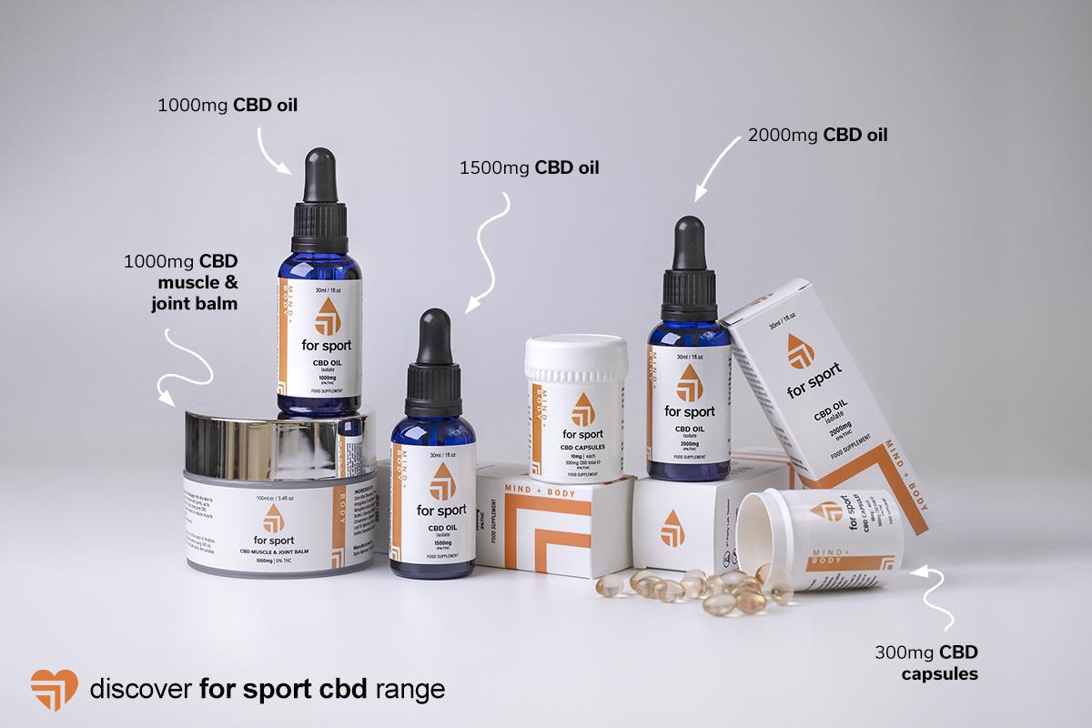 cbd oil cbd muscle joint balm cbd capsules cbd tincture